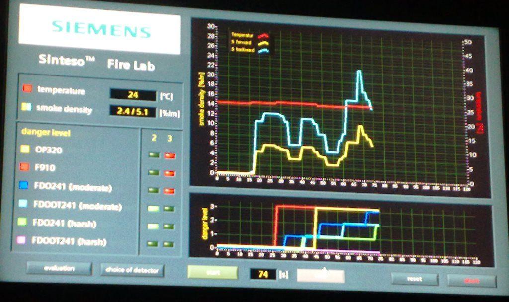 Fire Alarm Siemens Tyco&