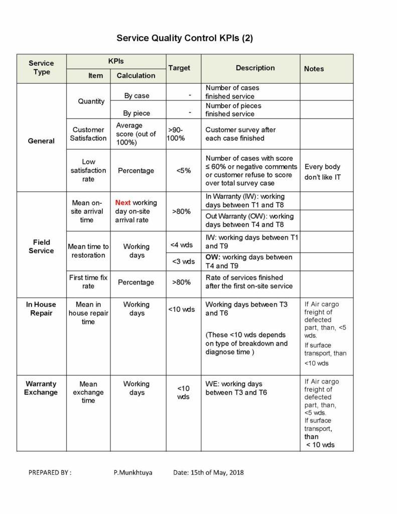 TTK ESP KPIs_2013 May 16_Page_2